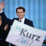 В Австрии на парламентских выборах победил Себастьян Курц