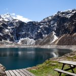 8 красивейших озёр для купания во Франции